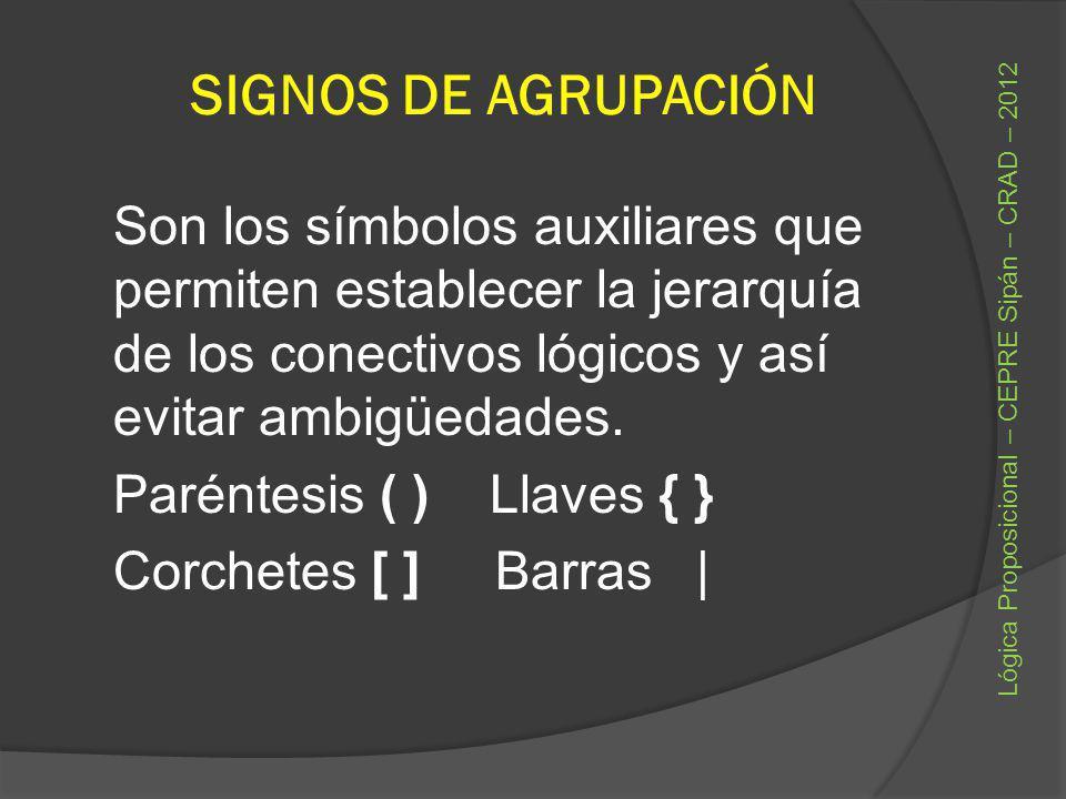 SIGNOS DE AGRUPACIÓN Paréntesis ( ) Llaves { } Corchetes [ ] Barras |